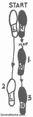 Polka Basic Backward on Country Waltz Dance Steps Diagram